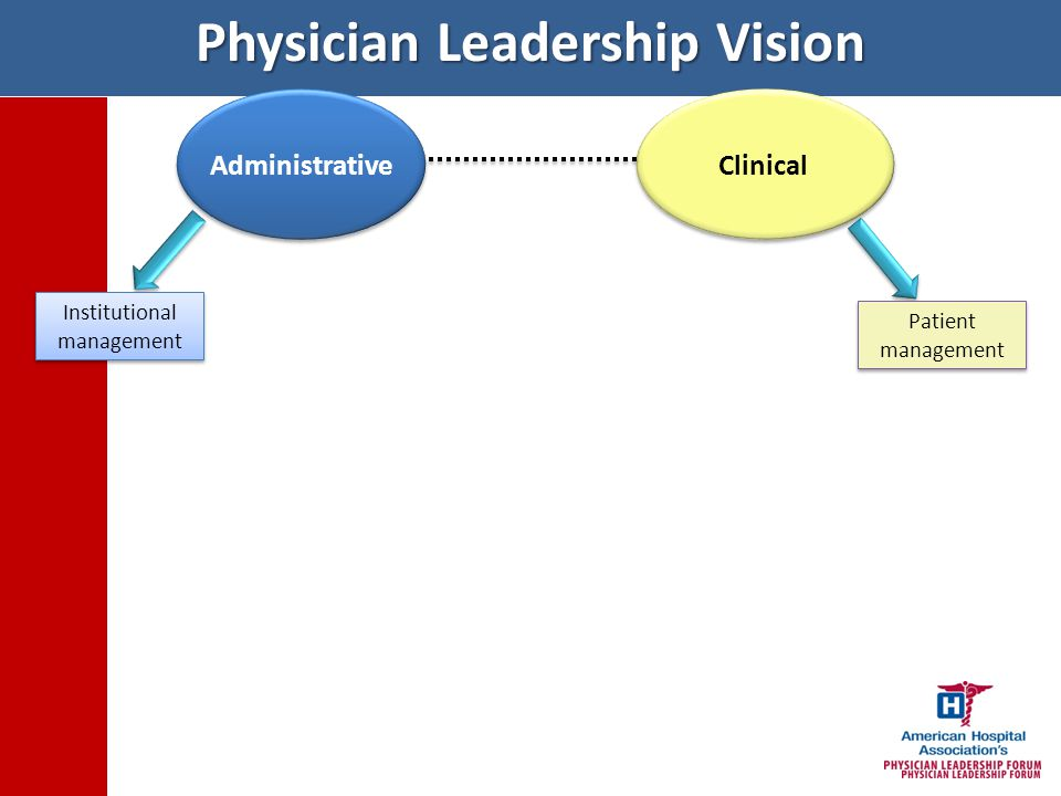 Education Team-Based Leadership Conference, 2011 Team-Based Health Care Delivery Guide: Lessons from the Field