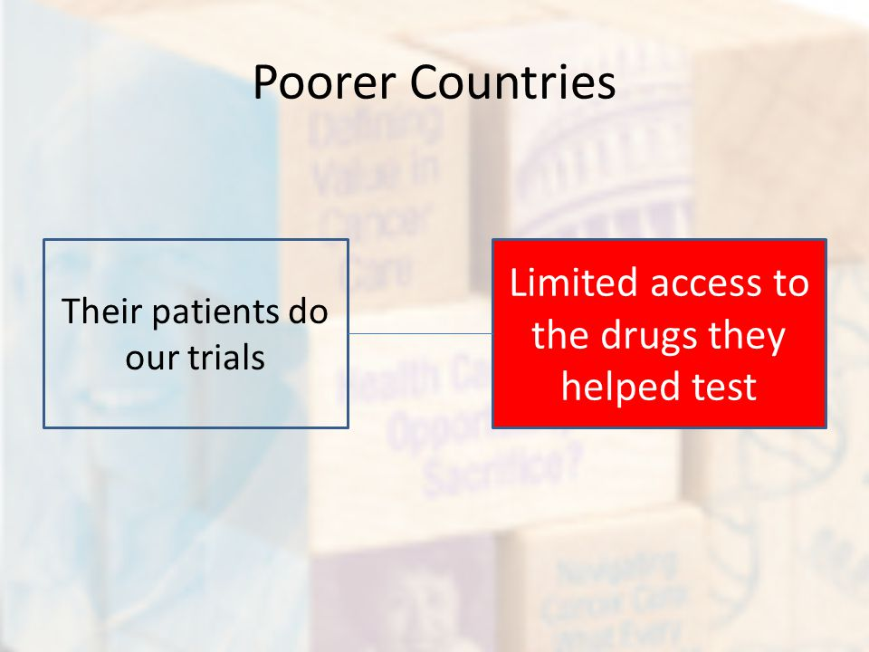 Poorer Countries Their patients do our trials Limited access to the drugs they helped test