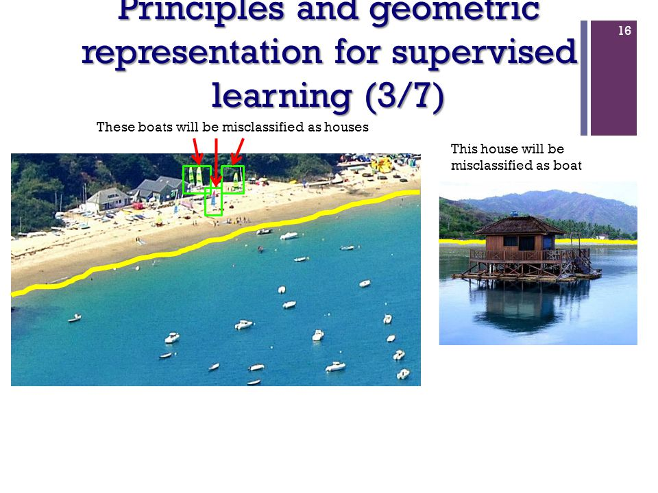 16 Principles and geometric representation for supervised learning (3/7) These boats will be misclassified as houses This house will be misclassified