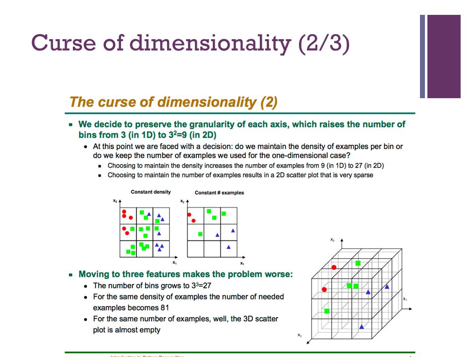Curse of dimensionality (2/3)