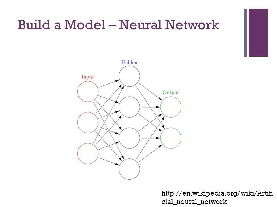 Build a Model – Neural Network http://en.wikipedia.org/wiki/Artifi cial_neural_network