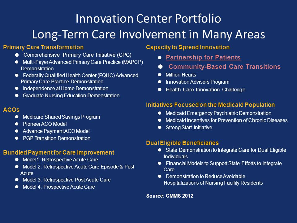 Innovation Center Portfolio Long-Term Care Involvement in Many Areas Primary Care Transformation ● Comprehensive Primary Care Initiative (CPC) ● Multi-Payer Advanced Primary Care Practice (MAPCP) Demonstration ● Federally Qualified Health Center (FQHC) Advanced Primary Care Practice Demonstration ● Independence at Home Demonstration ● Graduate Nursing Education Demonstration ACOs ● Medicare Shared Savings Program ● Pioneer ACO Model ● Advance Payment ACO Model ● PGP Transition Demonstration Bundled Payment for Care Improvement ● Model1: Retrospective Acute Care ● Model 2: Retrospective Acute Care Episode & Post Acute ● Model 3: Retrospective Post Acute Care ● Model 4: Prospective Acute Care Capacity to Spread Innovation ● Partnership for Patients ● Community-Based Care Transitions ● Million Hearts ● Innovation Advisors Program ● Health Care Innovation Challenge Initiatives Focused on the Medicaid Population ● Medicaid Emergency Psychiatric Demonstration ● Medicaid Incentives for Prevention of Chronic Diseases ● Strong Start Initiative Dual Eligible Beneficiaries ● State Demonstration to Integrate Care for Dual Eligible Individuals ● Financial Models to Support State Efforts to Integrate Care ● Demonstration to Reduce Avoidable Hospitalizations of Nursing Facility Residents Source: CMMS 2012