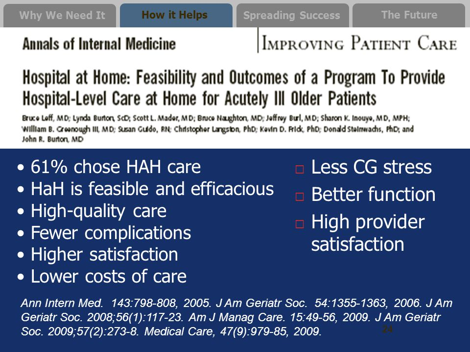 24 Why We Need It How it Helps Spreading Success The Future 61% chose HAH care HaH is feasible and efficacious High-quality care Fewer complications Higher satisfaction Lower costs of care Ann Intern Med.
