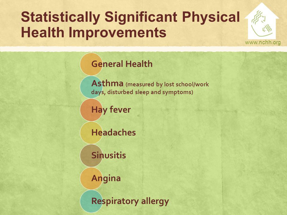 www.nchh.org Statistically Significant Physical Health Improvements