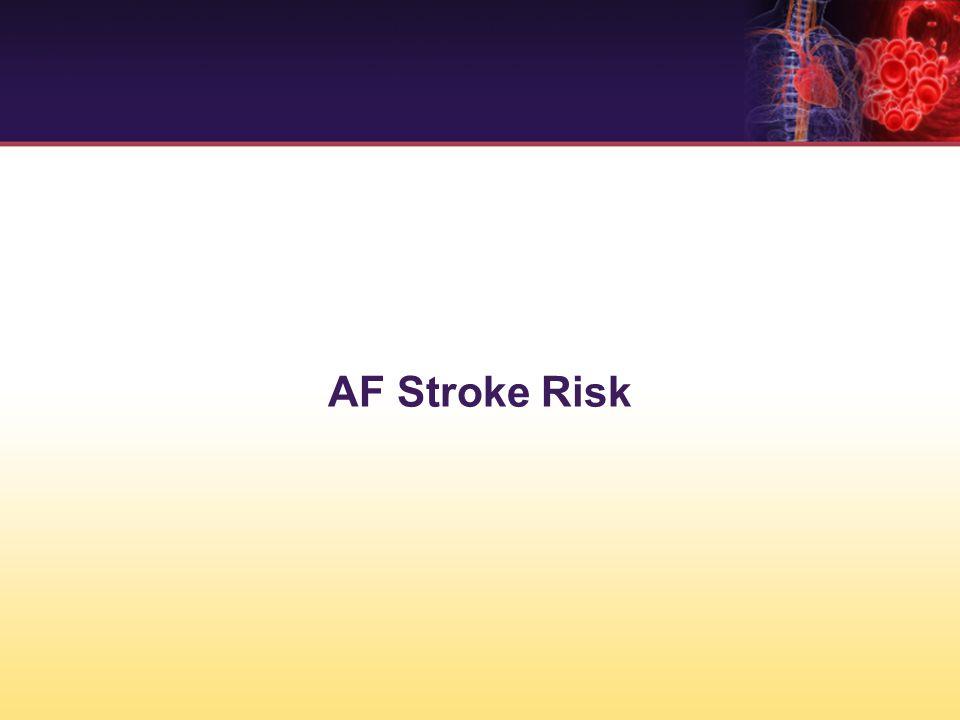 AF Stroke Risk