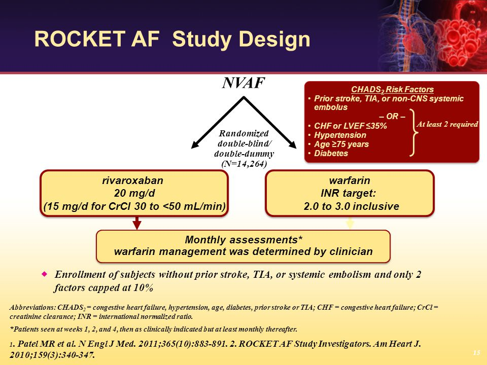 ROCKET AF Study Design  Enrollment of subjects without prior stroke, TIA, or systemic embolism and only 2 factors capped at 10% CHADS 2 Risk Factors