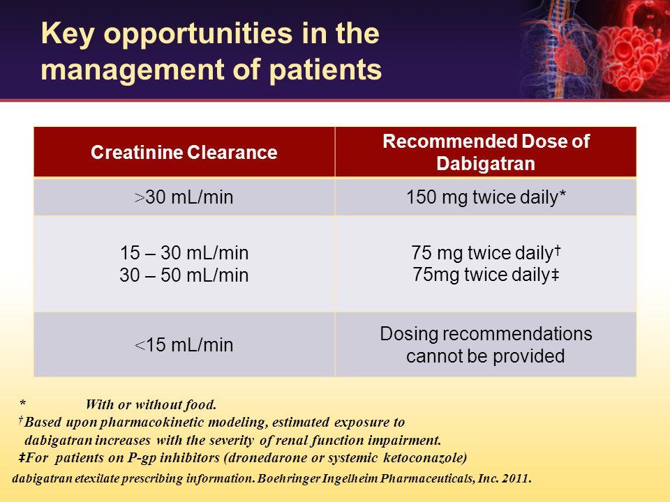Creatinine Clearance Recommended Dose of Dabigatran > 30 mL/min150 mg twice daily* 15 – 30 mL/min 30 – 50 mL/min 75 mg twice daily † 75mg twice daily