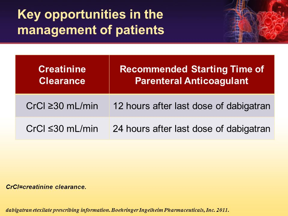 Creatinine Clearance Recommended Starting Time of Parenteral Anticoagulant CrCl ≥30 mL/min12 hours after last dose of dabigatran CrCl ≤30 mL/min24 hou