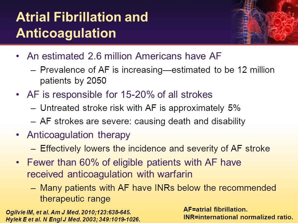 ROCKET AF Study Design  Enrollment of subjects without prior stroke, TIA, or systemic embolism and only 2 factors capped at 10% CHADS 2 Risk Factors Prior stroke, TIA, or non-CNS systemic embolus – OR – CHF or LVEF ≤35% Hypertension Age ≥75 years Diabetes CHADS 2 Risk Factors Prior stroke, TIA, or non-CNS systemic embolus – OR – CHF or LVEF ≤35% Hypertension Age ≥75 years Diabetes At least 2 required Abbreviations: CHADS 2 = congestive heart failure, hypertension, age, diabetes, prior stroke or TIA; CHF = congestive heart failure; CrCl = creatinine clearance; INR = international normalized ratio.