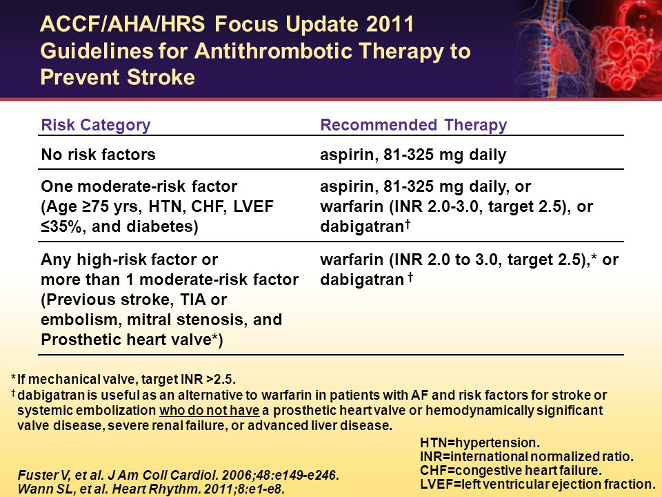 warfarin (INR 2.0 to 3.0, target 2.5),* or dabigatran † Any high-risk factor or more than 1 moderate-risk factor (Previous stroke, TIA or embolism, mi