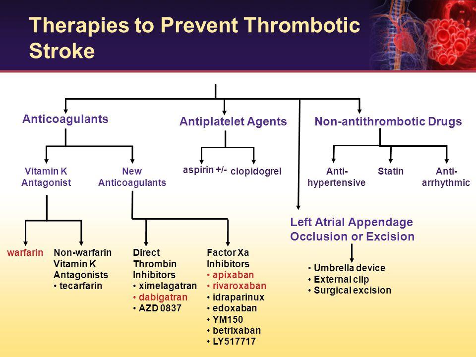 Therapies to Prevent Thrombotic Stroke Anticoagulants Antiplatelet Agents New Anticoagulants aspirin +/- Non-warfarin Vitamin K Antagonists tecarfarin
