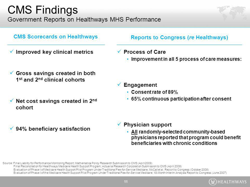 11 CMS Findings Government Reports on Healthways MHS Performance Source: Final Liability for Performance Monitoring Report; Mathematica Policy Research Submission to CMS (April 2009) Final Reconciliation for Healthways Medicare Health Support Program; Actuarial Research Corporation Submission to CMS (April 2009) Evaluation of Phase I of Medicare Health Support Pilot Program Under Traditional Fee-for-Service Medicare, McCall et al.