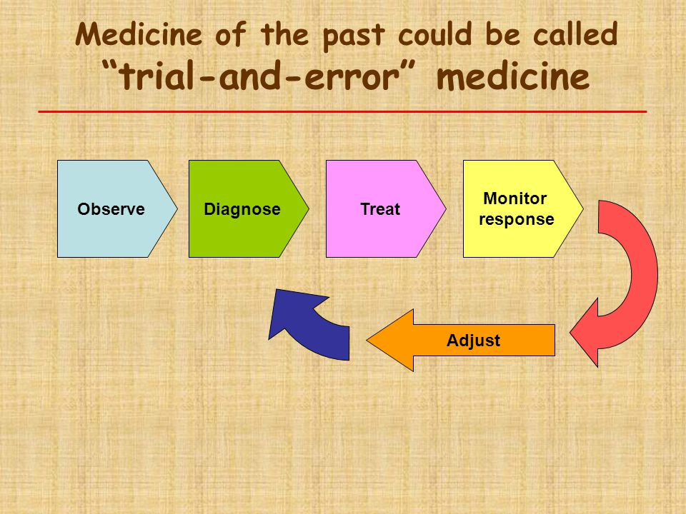 "Medicine of the past could be called ""trial-and-error"" medicine Adjust ObserveDiagnoseTreat Monitor response"