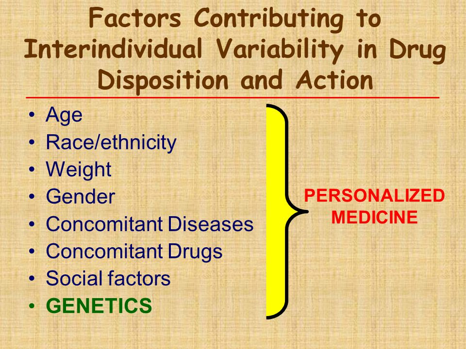 Factors Contributing to Interindividual Variability in Drug Disposition and Action Age Race/ethnicity Weight Gender Concomitant Diseases Concomitant D