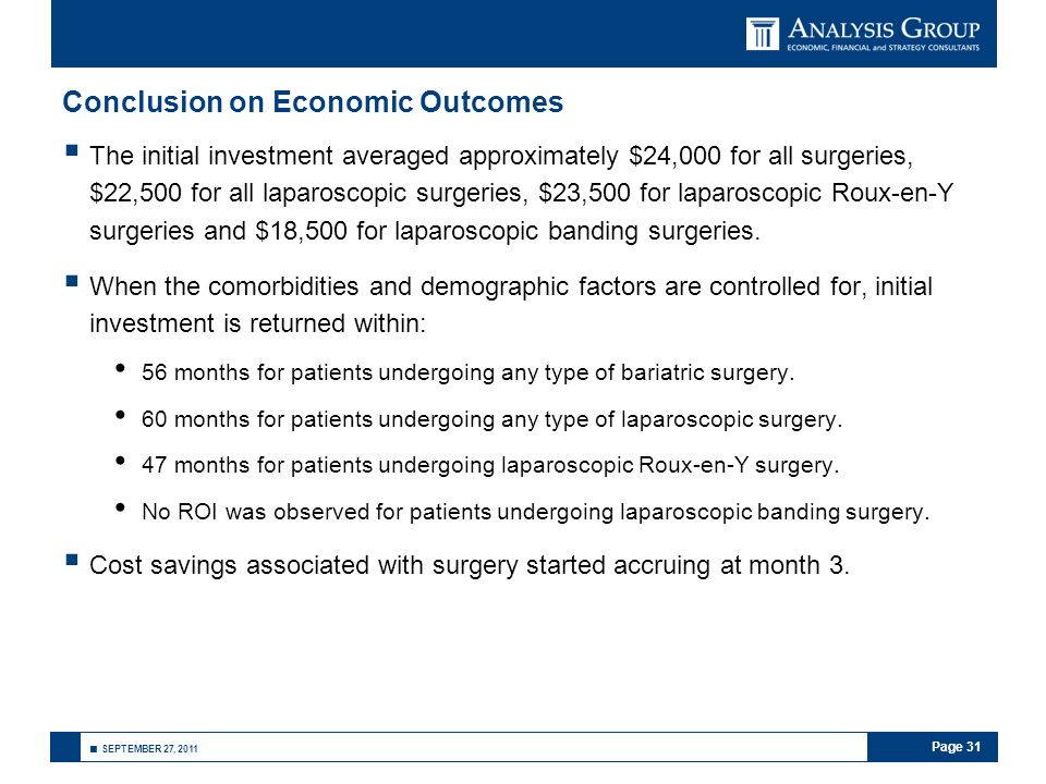 Page 31 ■ SEPTEMBER 27, 2011 Conclusion on Economic Outcomes  The initial investment averaged approximately $24,000 for all surgeries, $22,500 for all laparoscopic surgeries, $23,500 for laparoscopic Roux-en-Y surgeries and $18,500 for laparoscopic banding surgeries.