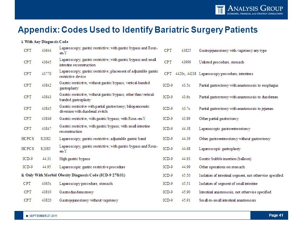 Page 41 ■ SEPTEMBER 27, 2011 Appendix: Codes Used to Identify Bariatric Surgery Patients