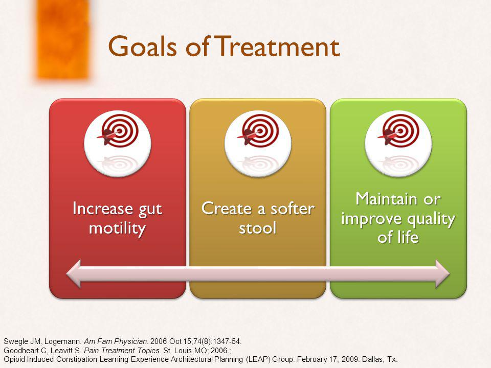 Goals of Treatment Increase gut motility Create a softer stool Maintain or improve quality of life Swegle JM, Logemann.