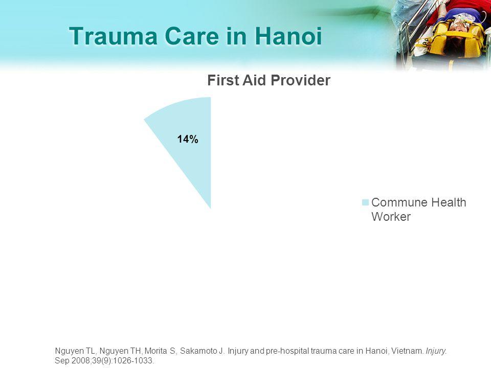 Trauma Care in Hanoi Nguyen TL, Nguyen TH, Morita S, Sakamoto J.