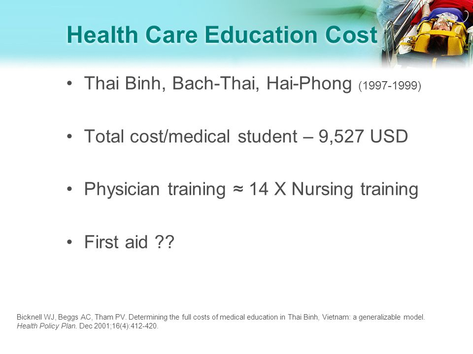 Health Care Education Cost Thai Binh, Bach-Thai, Hai-Phong (1997-1999) Total cost/medical student – 9,527 USD Physician training ≈ 14 X Nursing training First aid .