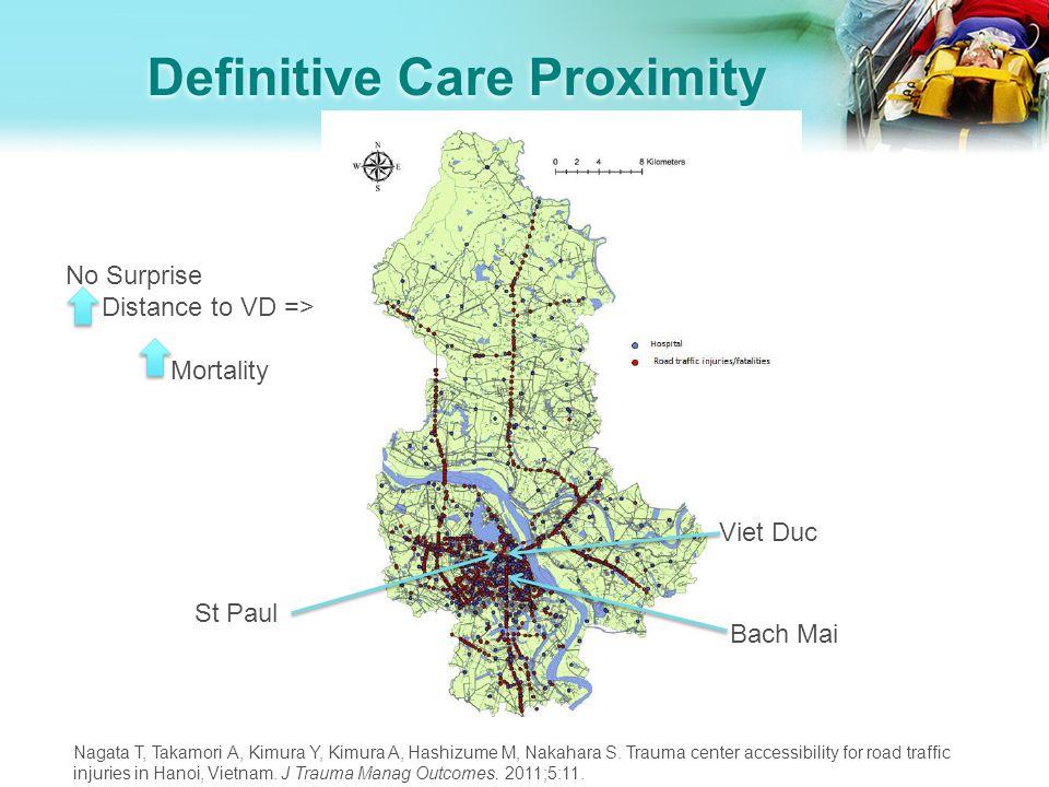 Definitive Care Proximity Viet Duc St Paul Bach Mai Nagata T, Takamori A, Kimura Y, Kimura A, Hashizume M, Nakahara S.