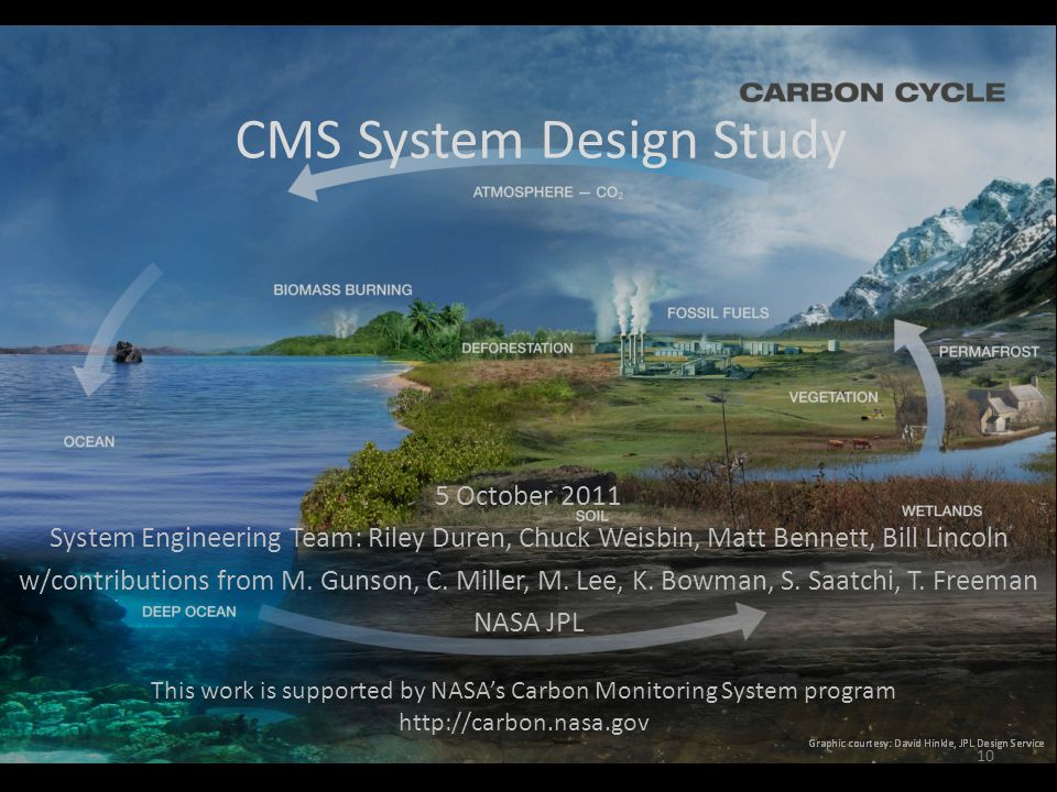 CMS System Design Study 5 October 2011 System Engineering Team: Riley Duren, Chuck Weisbin, Matt Bennett, Bill Lincoln w/contributions from M.