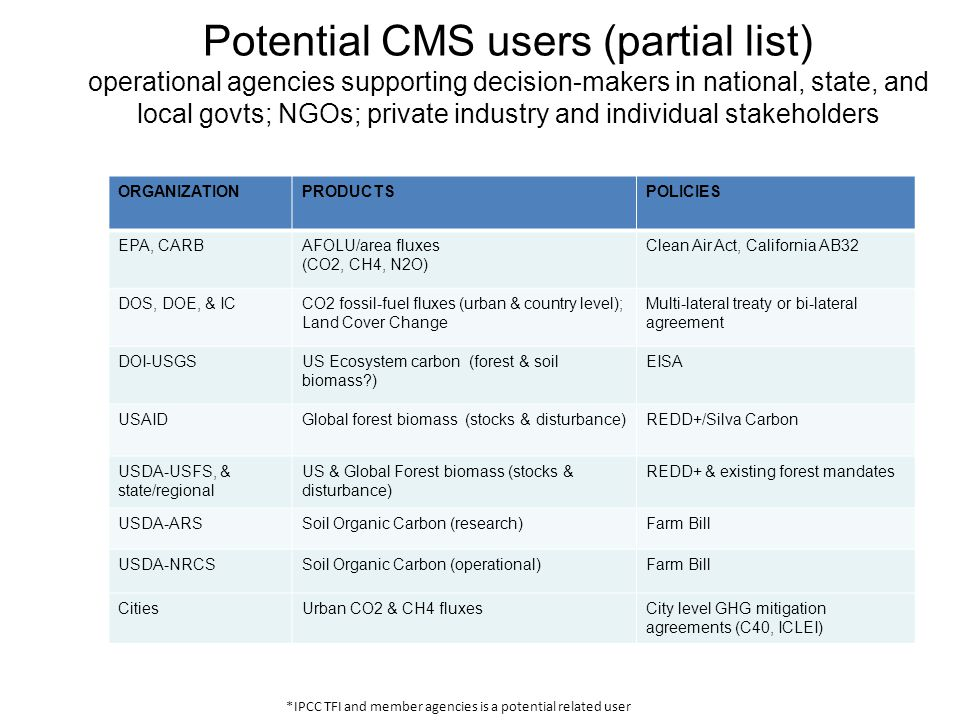 Potential CMS users (partial list) operational agencies supporting decision-makers in national, state, and local govts; NGOs; private industry and individual stakeholders ORGANIZATIONPRODUCTSPOLICIES EPA, CARBAFOLU/area fluxes (CO2, CH4, N2O) Clean Air Act, California AB32 DOS, DOE, & ICCO2 fossil-fuel fluxes (urban & country level); Land Cover Change Multi-lateral treaty or bi-lateral agreement DOI-USGSUS Ecosystem carbon (forest & soil biomass?) EISA USAIDGlobal forest biomass (stocks & disturbance)REDD+/Silva Carbon USDA-USFS, & state/regional US & Global Forest biomass (stocks & disturbance) REDD+ & existing forest mandates USDA-ARSSoil Organic Carbon (research)Farm Bill USDA-NRCSSoil Organic Carbon (operational)Farm Bill CitiesUrban CO2 & CH4 fluxesCity level GHG mitigation agreements (C40, ICLEI) *IPCC TFI and member agencies is a potential related user