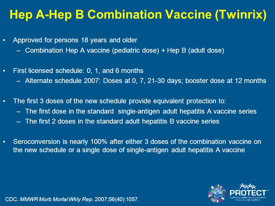 Hep A-Hep B Combination Vaccine (Twinrix) Approved for persons 18 years and older –Combination Hep A vaccine (pediatric dose) + Hep B (adult dose) Fir