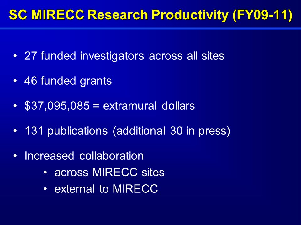 List of funded Intervention Pilot Studies, cont.