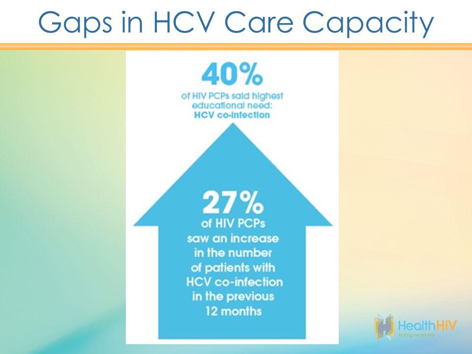 Gaps in HCV Care Capacity