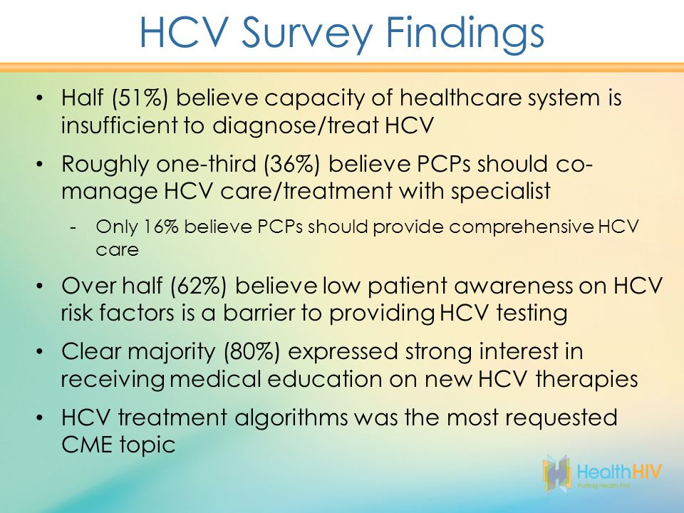 HCV Survey Findings Half (51%) believe capacity of healthcare system is insufficient to diagnose/treat HCV Roughly one-third (36%) believe PCPs should co- manage HCV care/treatment with specialist -Only 16% believe PCPs should provide comprehensive HCV care Over half (62%) believe low patient awareness on HCV risk factors is a barrier to providing HCV testing Clear majority (80%) expressed strong interest in receiving medical education on new HCV therapies HCV treatment algorithms was the most requested CME topic