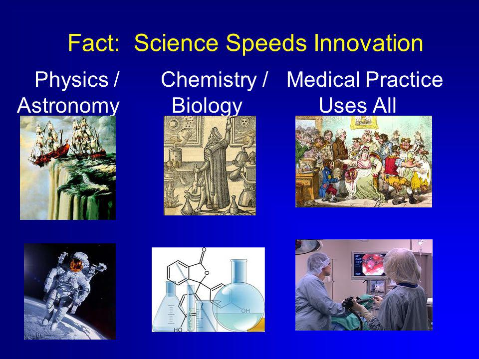 Fact: Science Speeds Innovation Physics /Chemistry / Medical Practice Astronomy Biology Uses All