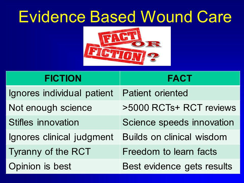 Evidence Based Wound Care FICTIONFACT Ignores individual patientPatient oriented Not enough science>5000 RCTs+ RCT reviews Stifles innovationScience speeds innovation Ignores clinical judgmentBuilds on clinical wisdom Tyranny of the RCTFreedom to learn facts Opinion is bestBest evidence gets results