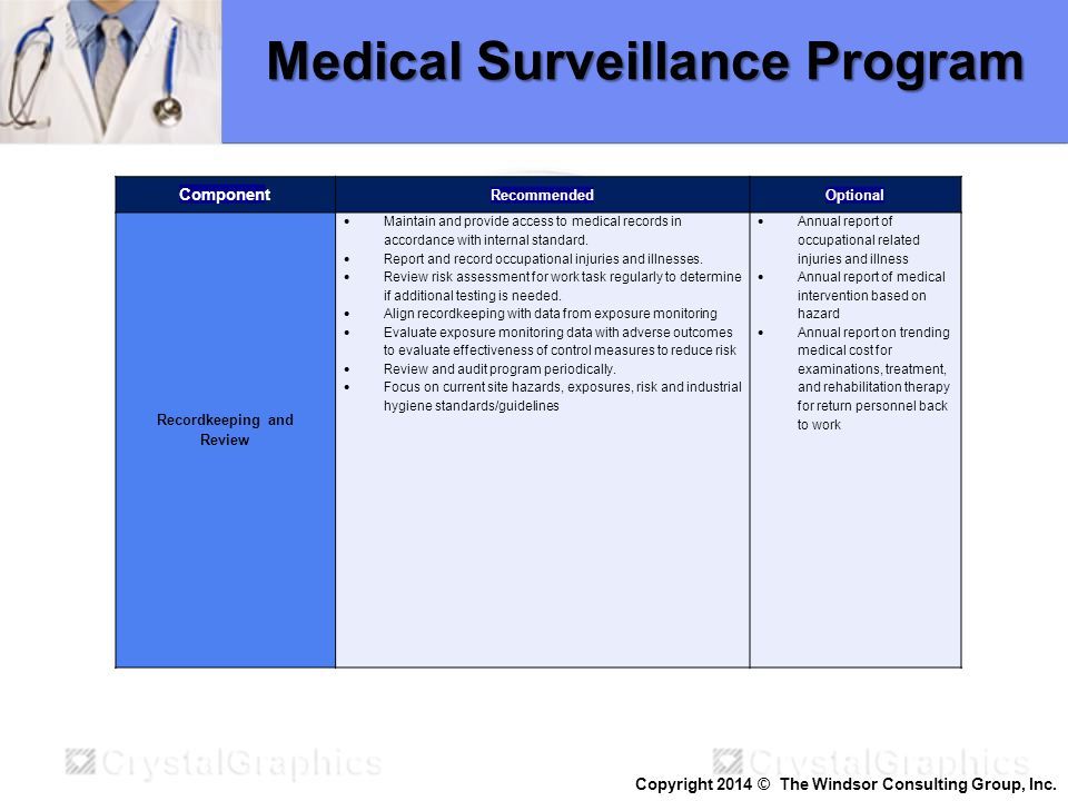 Medical Surveillance Program Component RecommendedOptional Recordkeeping and Review  Maintain and provide access to medical records in accordance wit