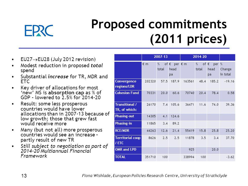 Proposed commitments (2011 prices) 2007-132014-20 € m % of total € per head pa € m % of total € per head pa % Change in total Convergence regions/LDR 20232057.5187.916356148.4185.2-19.16 Cohesion Fund7033120.060.67074020.478.40.58 Transitional / TR, of which: 261707.4105.63647111.674.039.36 Phasing-out143054.1124.6 Phasing-in118653.489.2 RCE/MDR4426312.621.45541915.825.825.20 Territorial coop / ETC 86262.5 118783.53.437.70 OMR and LPD 925 20.0 TOTAL351710100 338994100 -3.62 EU27  EU28 (July 2012 revision) Modest reduction in proposed total spend Substantial increase for TR, MDR and ETC Key driver of allocations for most 'new' MS is absorption cap as % of GDP – lowered to 2.5% for 2014-20 Result: some less prosperous countries would have lower allocations than in 2007-13 because of low growth; those that grew fast would receive more Many (but not all) more prosperous countries would see an increase – partly result of new TR Still subject to negotiation as part of 2014-20 Multiannual Financial Framework Fiona Wishlade, European Policies Research Centre, University of Strathclyde 13