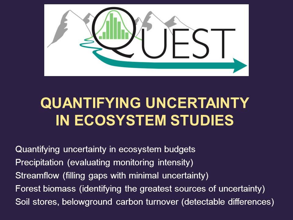 UNCERTAINTY Natural Variability Spatial Variability Temporal Variability Knowledge Uncertainty Measurement Error Model Error Types of uncertainty commonly encountered in ecosystem studies Adapted from Harmon et al.