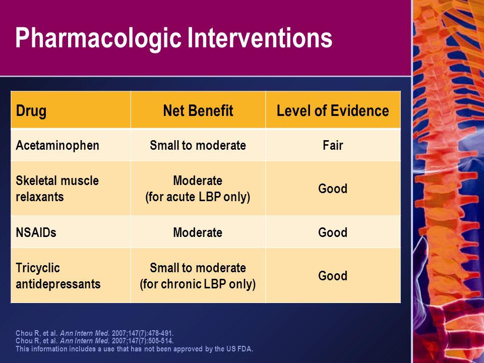 Pharmacologic Interventions Chou R, et al. Ann Intern Med. 2007;147(7):478-491. Chou R, et al. Ann Intern Med. 2007;147(7):505-514. This information i