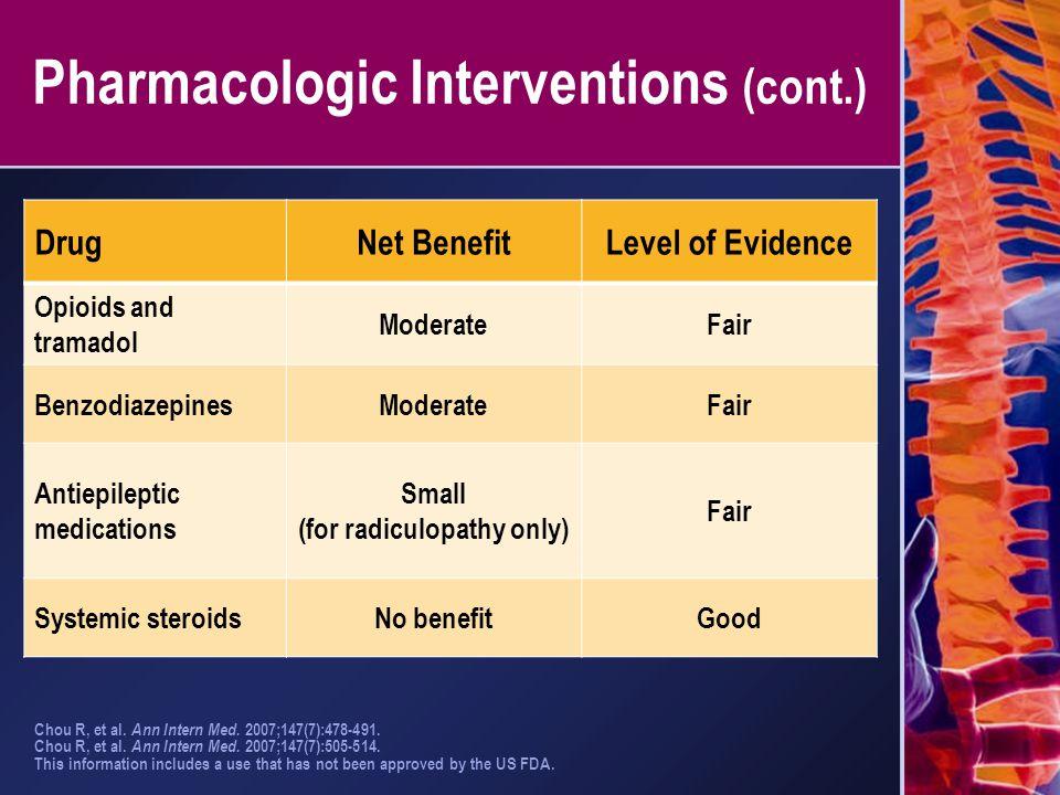 Pharmacologic Interventions (cont.) Chou R, et al. Ann Intern Med. 2007;147(7):478-491. Chou R, et al. Ann Intern Med. 2007;147(7):505-514. This infor