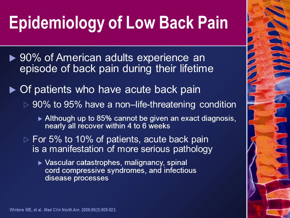 Epidemiology of Low Back Pain  90% of American adults experience an episode of back pain during their lifetime  Of patients who have acute back pain