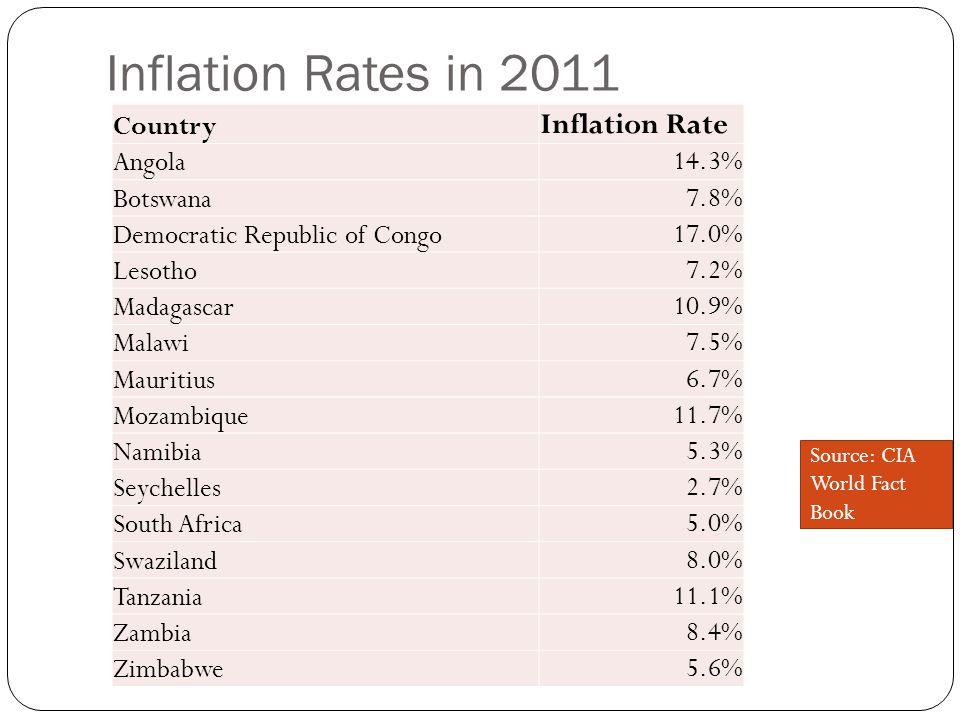 Inflation Rates in 2011 Country Inflation Rate Angola 14.3% Botswana 7.8% Democratic Republic of Congo 17.0% Lesotho 7.2% Madagascar 10.9% Malawi 7.5% Mauritius 6.7% Mozambique 11.7% Namibia 5.3% Seychelles 2.7% South Africa 5.0% Swaziland 8.0% Tanzania 11.1% Zambia 8.4% Zimbabwe 5.6% Source: CIA World Fact Book