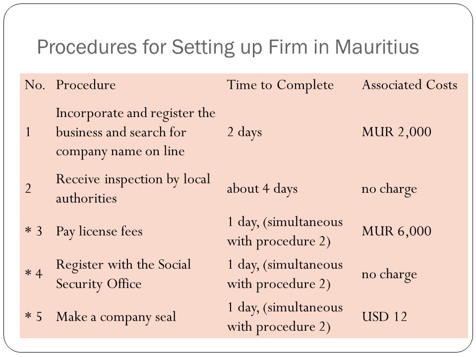 Procedures for Setting up Firm in Mauritius No.ProcedureTime to CompleteAssociated Costs 1 Incorporate and register the business and search for company name on line 2 daysMUR 2,000 2 Receive inspection by local authorities about 4 daysno charge * 3Pay license fees 1 day, (simultaneous with procedure 2) MUR 6,000 * 4 Register with the Social Security Office 1 day, (simultaneous with procedure 2) no charge * 5Make a company seal 1 day, (simultaneous with procedure 2) USD 12