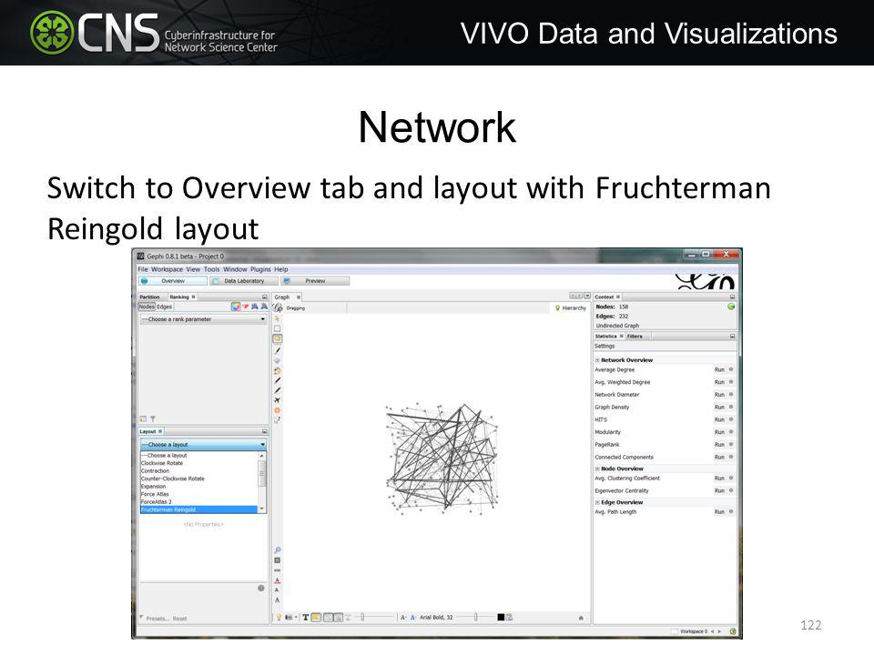 Network VIVO Data and Visualizations Switch to Overview tab and layout with Fruchterman Reingold layout 122
