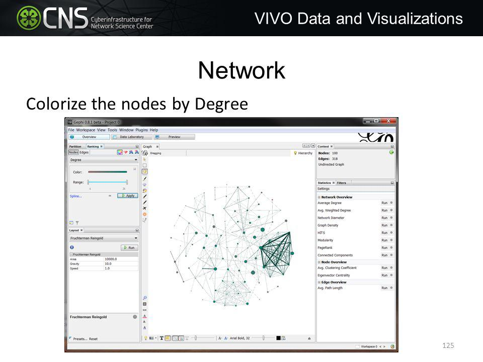 Network VIVO Data and Visualizations Colorize the nodes by Degree 125