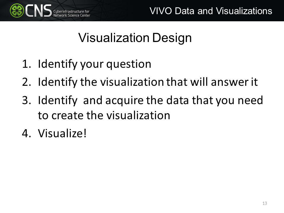 Visualization Design 1.Identify your question 2.Identify the visualization that will answer it 3.Identify and acquire the data that you need to create the visualization 4.Visualize.