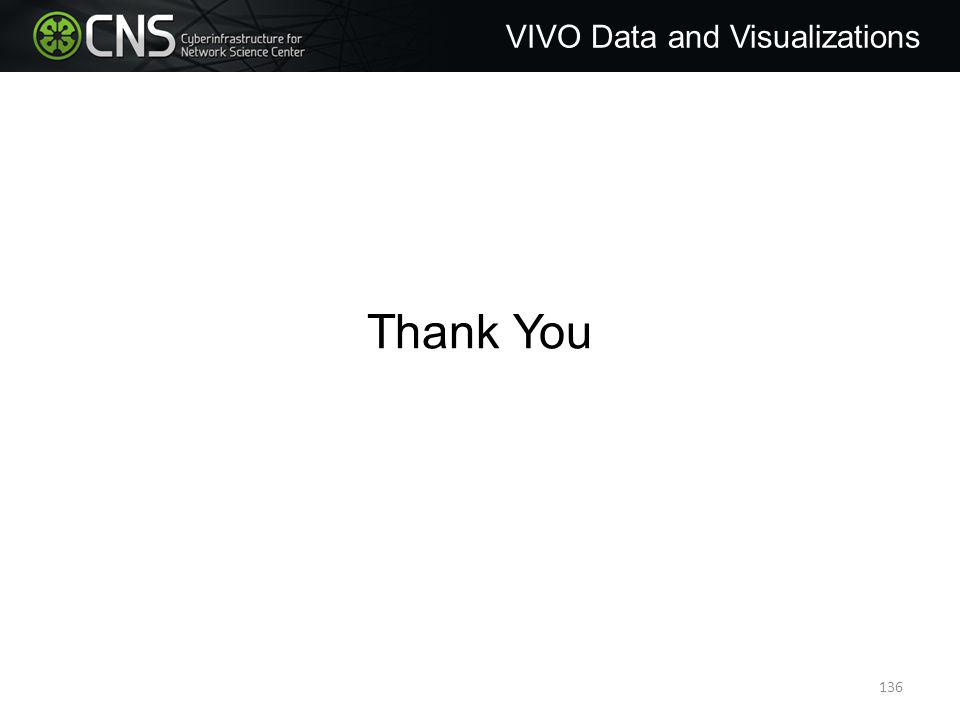 Thank You VIVO Data and Visualizations 136