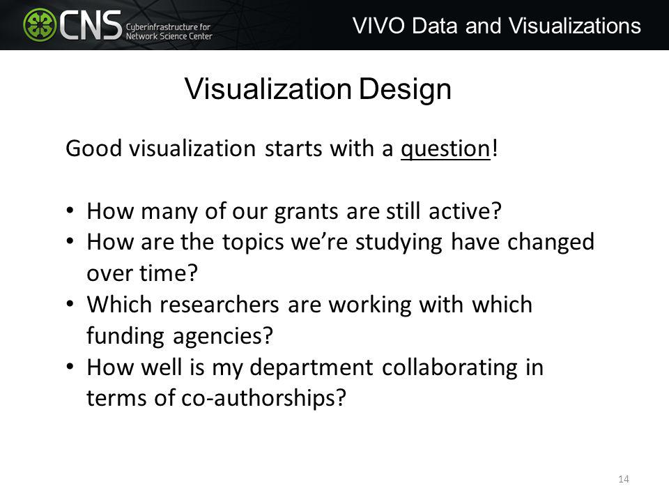 Visualization Design Good visualization starts with a question.