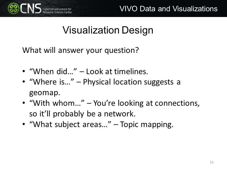 Visualization Design What will answer your question.