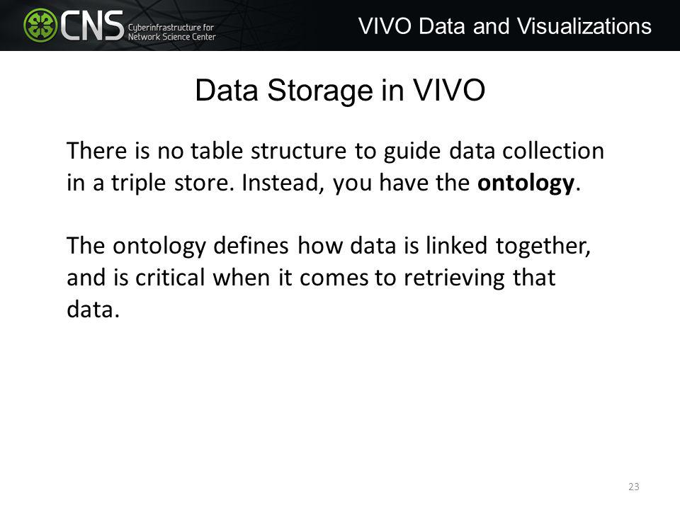 Data Storage in VIVO There is no table structure to guide data collection in a triple store.