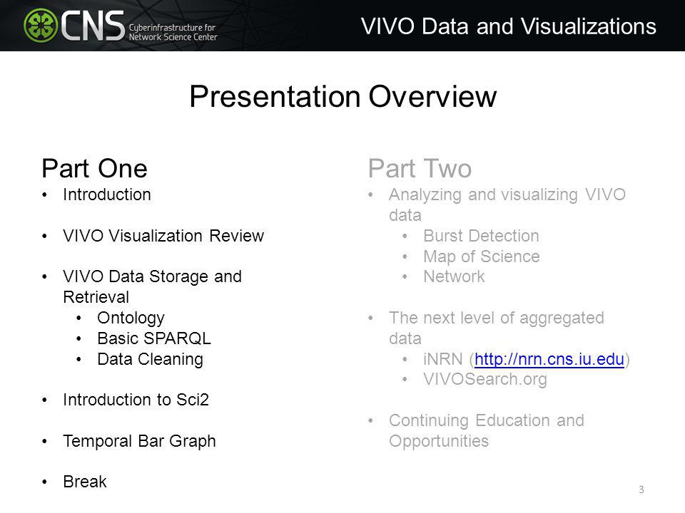 Learn More VIVO Data and Visualizations Learning new visualization techniques through IVMOOC, a free online visualization course.