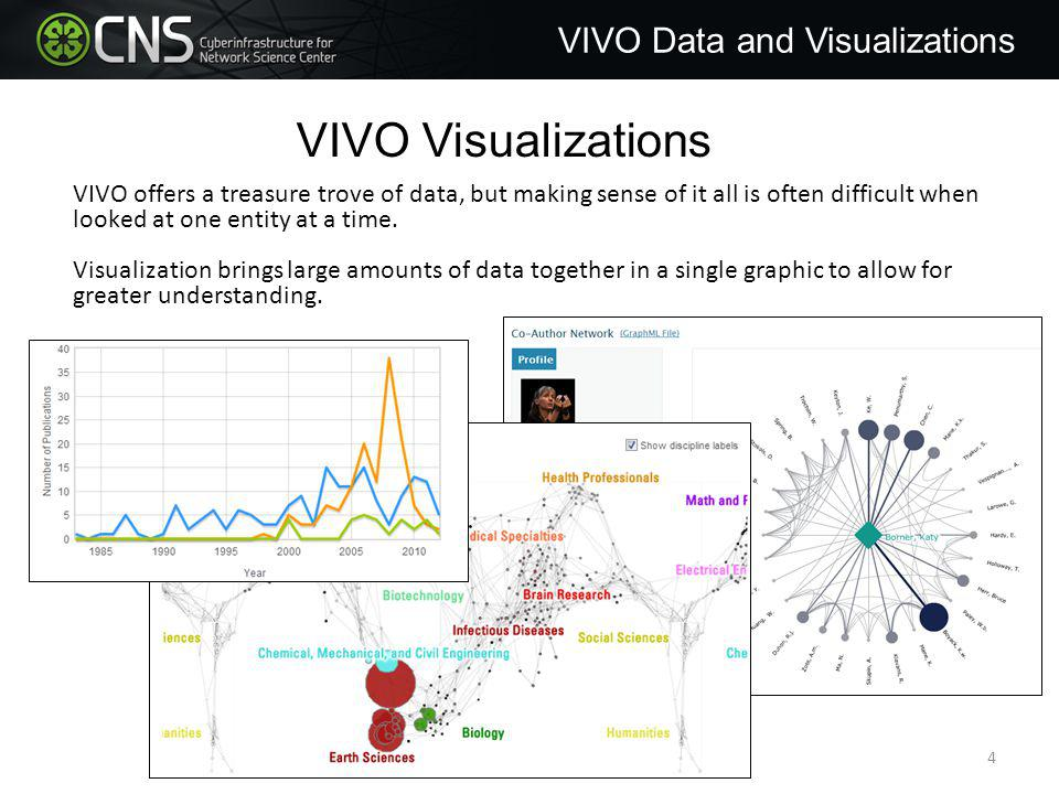 VIVO Visualizations The processing for these visualizations is done on the server-side, rather than on your desktop.