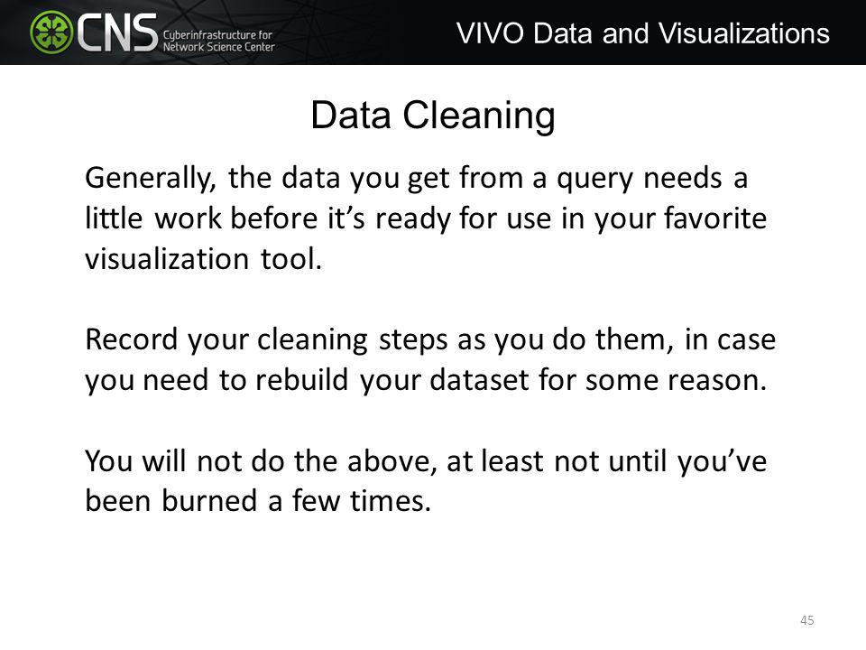 Data Cleaning Generally, the data you get from a query needs a little work before it's ready for use in your favorite visualization tool.